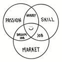 天職への階段:転職時は自分の強みか興味・情熱、どちらを優先すべきか?