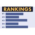 無意味な就活人気ランキング~一流の就活生は、三流の人気就職ランキングを無視!