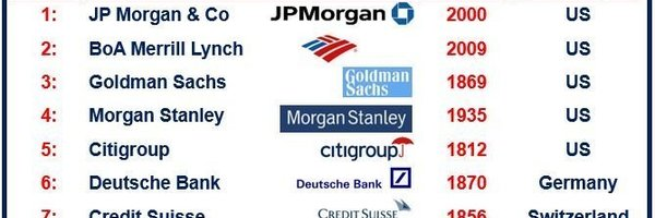 投資銀行ランキング~Tier1(トップティア)VSTier2(セカンドティア)